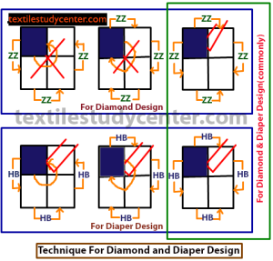 Technique of Diamond and Diaper Design Drawing Diamond-Design-S-twill-Diamond Design | Diaper Design