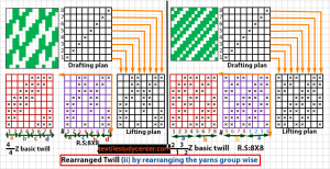 Rearranged or Transposed Twill-By rearranging the yarn group wise