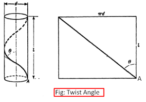 Study of Twist in spinning | Twist in yarn | Introduction of twist in yarn | Definition of twist in yarn | Objects of twist in yarn | Important parameters in twist of yarn | Direction of Twist in yarn | Z twist in yarn | S twist in yarn | Twist Level / Amount of Twist | Twist Angle in yarn | twist factor in yarn | twist multiplier in yarn | twist angle maths | twist factor maths | Significance of the twist multiplier | Twist for various subsequent process | Function of twist in yarn structure | Factors Affecting Twist | Textile Study Center | textilestudycenter.com