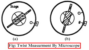 Twist Meaasurment by Microscope