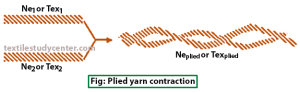 Plied Yarn Contraction | Relation Between Yarn Count and Diameter |direct count system | textile study center | textilestudycenterc.om
