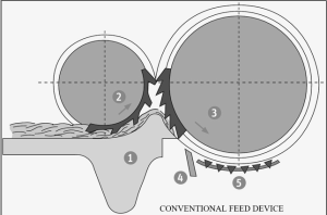 conventional_feed_device