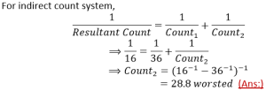 Relation Between Yarn Count and Diameter  indirect count system   textile study center   textilestudycenterc.om