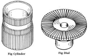 Cylinder and Dial needle | Needle bed or needle carrier | Knitted Stitch | Parts of a knitting loop | Course and wale in machine | Course and wales | Types of Knitting | Fabric forming process | Knitting terms and definition | textile study center | textilestudycenter.com