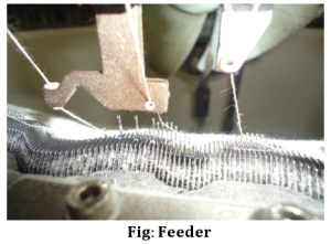Feeder | Cylinder and Dial needle | Needle bed or needle carrier | Knitted Stitch | Parts of a knitting loop | Course and wale in machine | Course and wales | Types of Knitting | Fabric forming process | Knitting terms and definition | textile study center | textilestudycenter.com