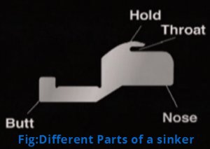 Different Parts of a sinker