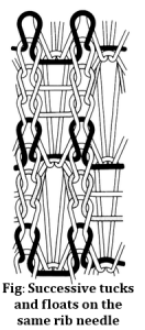 Successive tucks and floats on the same rib needle