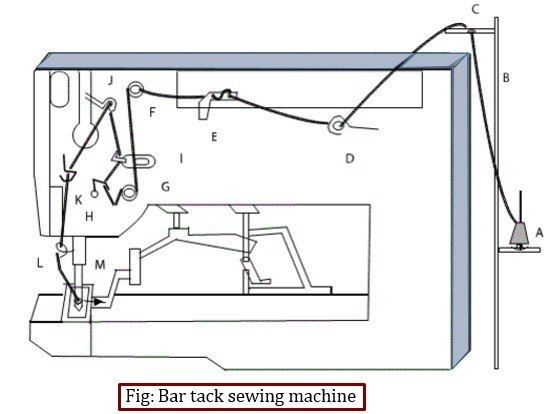 Bar Track sewing Machine