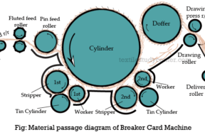 breaker-card-machine