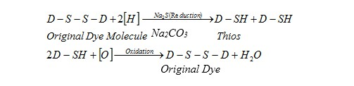 Introduction to Sulfur Dyes  History of Sulfur Dyes   Method of manufacture of Sulfur dye    Trade Names of Sulfur Dyes    Characteristics of Sulfur Dyes    Features of Sulfur Dye   Chemical Structure of Sulfur Dye    Chemical Nature of Sulfur Dyes    Chemistry of dyeing with Sulfur Dye   Classification of Sulpher Dyes   Sulfur dyeing methods   oxidizing and reducing agent for sulfur dyeing   Reducing Steps of Sulfur Dyes  Oxidation Step of Sulfur Dye  Dyeing of Cellulosic Fibres with Sulfur Dyes  Typical Recipe for sulfur dyeing   Good Preparation for sulfur dyeing   Dye solution preparation or Reducing Step for sulfur dyeing   Dyeing with sulfur dye  Oxidation of sulfur dye  After treatment for sulfur dye   Precaution in the sulfur dyeing process Control of Dyeing for sulphar dye   Topping of Sulpher Dyes  Improving of Fastness Properties of sulfur dye    Defects of sulfur Dyeing   Bronziness of Shades   Causes of Bronziness of Shades   Remedies of Bronziness of Shades   Sulfur Black Tendering    Causes of Sulfur Black Tendering   Remedies of Sulfur Black Tendering   Stripping of Sulfur dyes   Uses of Sulfur Dye   S-Radical in Sulfur dye   Colors/Shades found from Sulfur dyes   Causes for the Popularity of Producing Black Shades with Sulfur Dyes   Comparison between Sulfur & Vat Dyes   Reasons for why so called   Textile Study Center  textilestudycenter.com
