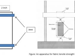 An apparatus for fabric tensile strength test