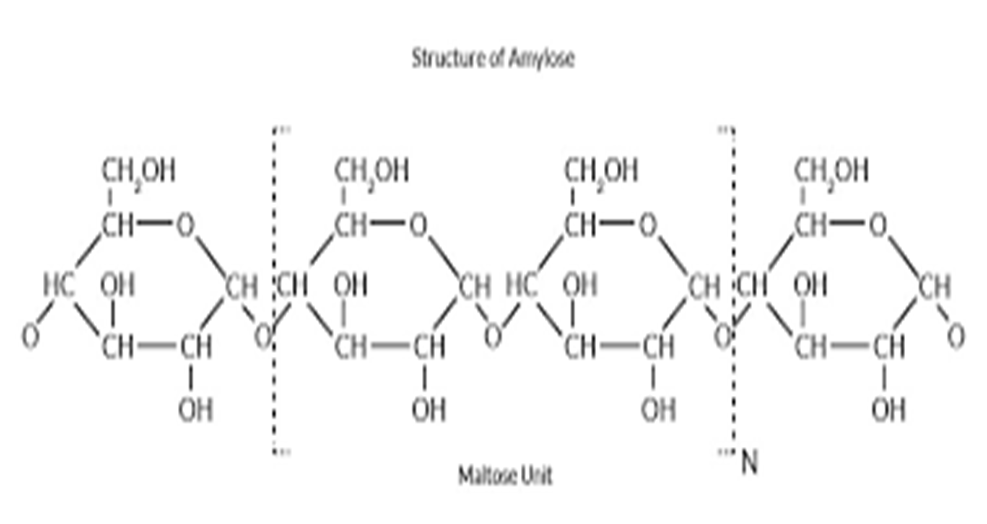 Polysaccharide Thickeners | Features of polysaccharides | The sources of useful polysaccharides | Starch and its derivatives | British gums | Locust bean gum | Guar gum | Starch & Cellulose ether | Alginate | Gum Tragacanth | Gum Arabic | Bio Synthetic | Viscose Emulsion | Synthetic Polymer thickener | Viscose Foam | Physical characteristics of Starch and its derivatives | Suitability of use of Starch and its derivatives | British gums | Features of British gums | Suitable use of British gums | Locust bean gum | origin of Locust bean gum | Chemical Structure of Locust bean gum | Chemical Composition of Locust bean gum | Characteristic features of Locust bean gum | Concentration range of Locust bean gum | Application fo Locust bean gum | Guar gum | origin of Guar gum | Chemical structure of Guar gum | Characteristic feature of Guar gum | Application of Guar gum |  Starch & Cellulose ether | origin of  Starch & Cellulose ether | Chemical structure of  Starch & Cellulose ether  | Characteristic feature of  Starch & Cellulose ether  | Application of  Starch & Cellulose ether