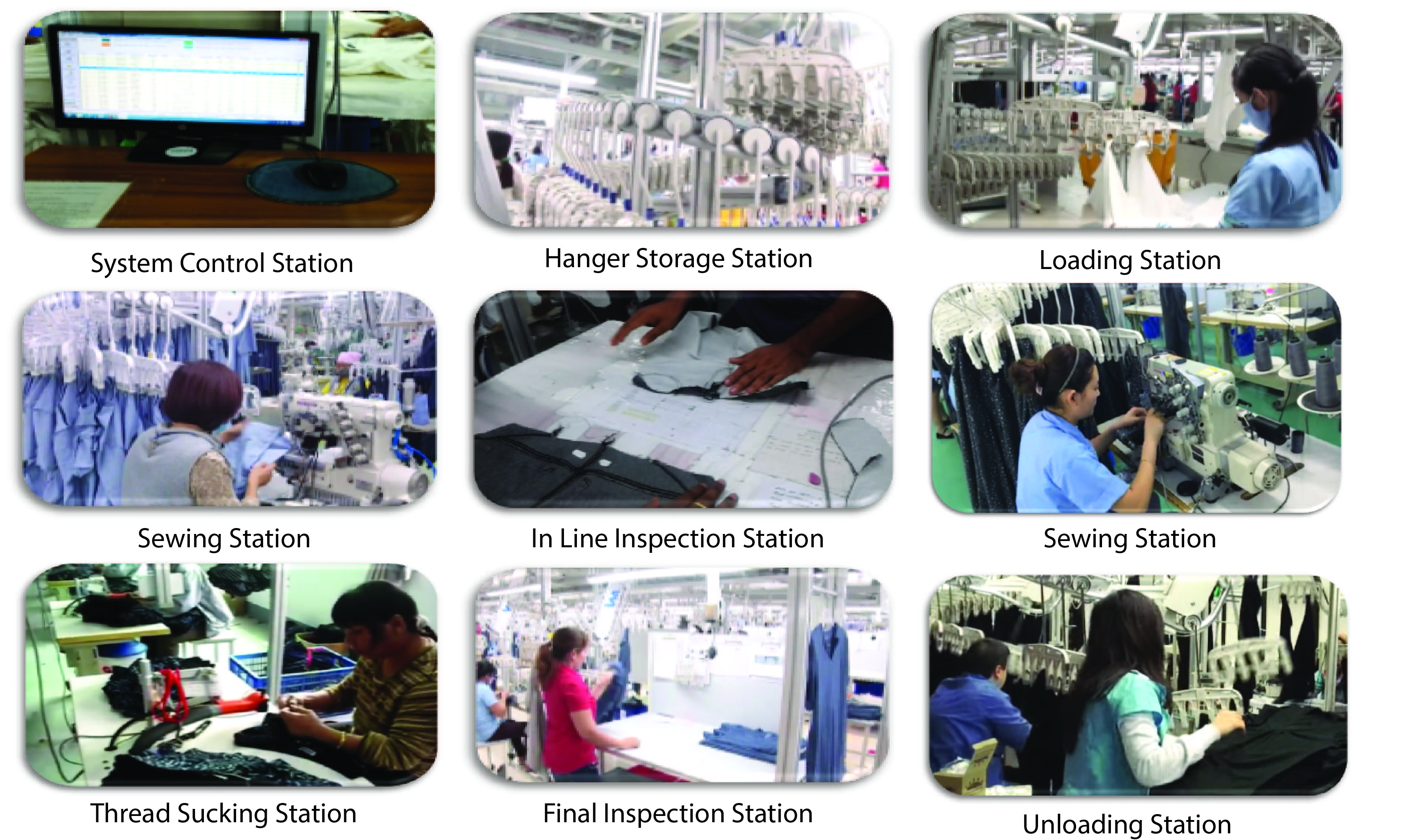 Modular Production System | Cellular Garment Manufacturing | Toyota Sewing System | Unit Production System | Overhead Production System | Garment Production System | Apparel Production SystemHanger Production System | Progressive Bundle System | Textile Study Center | textilestudycenter.com