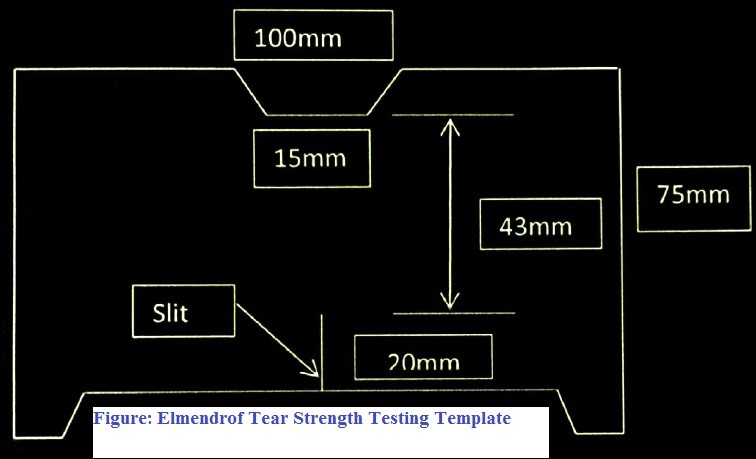 Fabric Tearing Strength Test | Textile study center