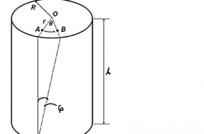 deformation under torsional force