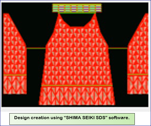 Application Of Different Software In Weaving Industries| Textronic Cad System| ARAHNE| NED GRAPHICS| WEAVE IT| GRID N' WEAVE IT| Design Dobby| Application Of Different Software In Knitting Industry| STOLL M1| SHIMA SEIKI SDS| YX ENDIS | Application Of Softwares in Textile Industries | Textile Study Center | textilestudycenter.com