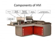 components of HVI