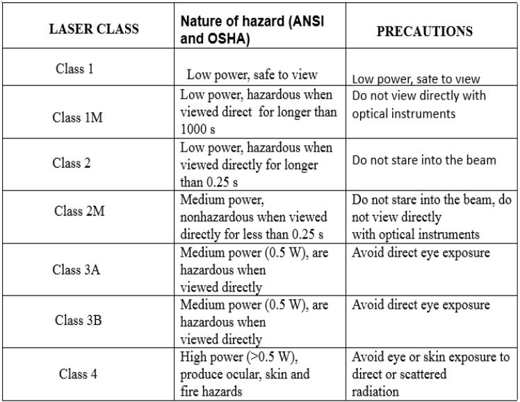 Laser in Denim Industry | Laser Technology | Laser Finish | Mechanism of Laser Fading | Laser Finishing Process | Stake in the global market | Classification of Laser Technology | Classes of Lasing Media | Laser Classification Based on Hazards | Classification Based on Generating Media | Laser class Features and Nature of hazards and precautions for various classes of lasers | The different laser systems according to their wavelength | Designing more environmentally friendly denim | Advantages and Disadvantages of laser finish | Laser safety | Some general aspects of Laser finish | Harmful effect of laser radiation on eye and skin | Laser finish and GO green movement in Bangladesh | Simple setup for laser-based fading system | Flow Chart Of Laser Finish | Process description of Laser Finishing | Operating flow path of Easy mark supervisor software | The reason laser finish is preferable | Lasers Are Safe | Lasers Are Sustainable | Lasers Are Inexpensive | Textile Study Center | textilestudycenter.com