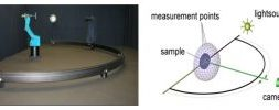 Virtual-Measurement-Taking-300×100