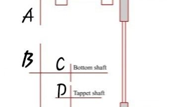 Gearing Calculation of Tappet Loom