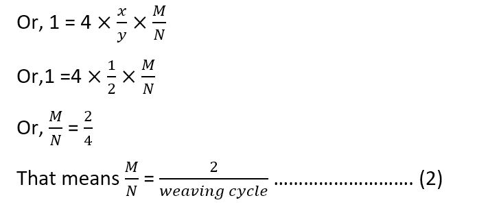 Gearing Calculation Of Tappet Loom Eqation2