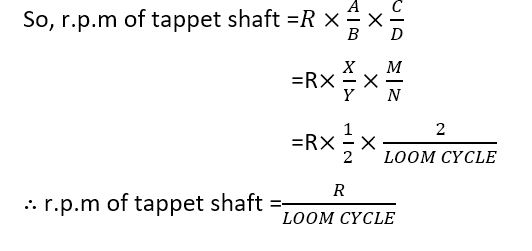 Gearing Calculation Of Tappet Loom Eqation3